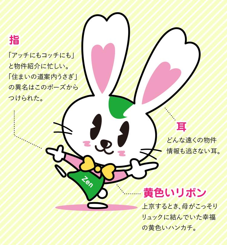 マスコットキャラクター 「ラビーちゃん」