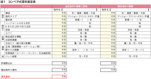 賃貸管理ビジネス図表1